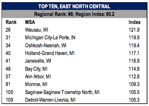 Wausau a top ranked city for independent retailers to do for Michaels crafts wausau wi