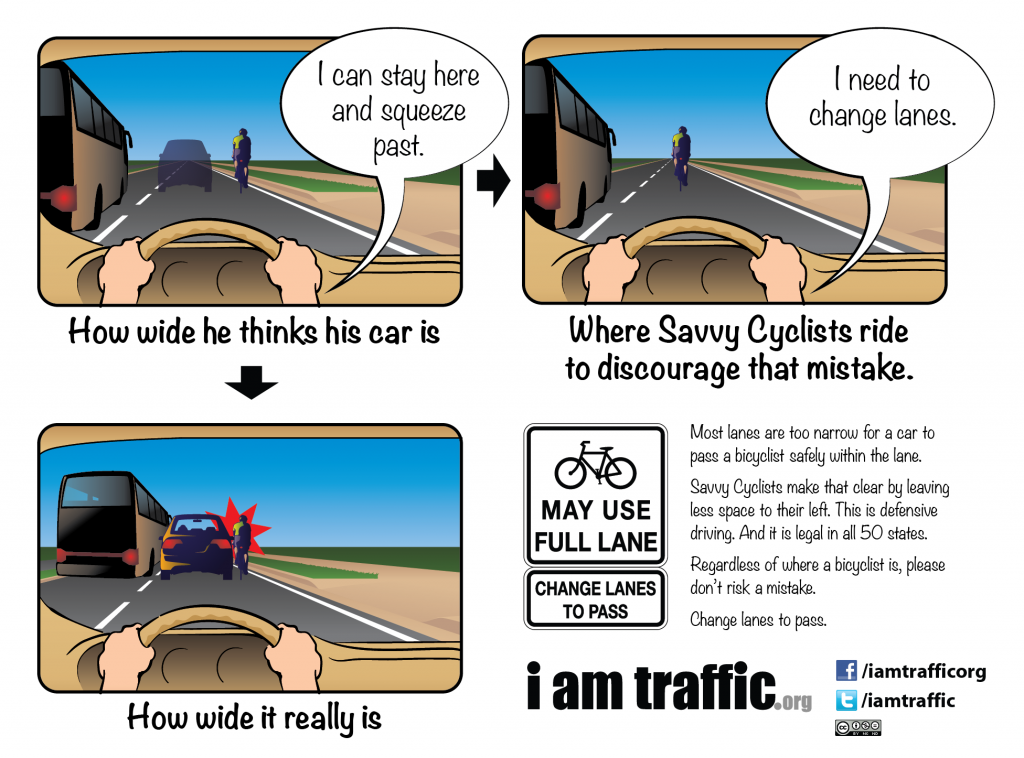 Infographic courtesy of www.iamtraffic.org